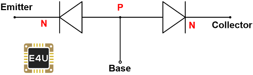 Equivalent Circuit of NPN Transistor
