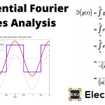 Analysis of Exponential Fourier Series