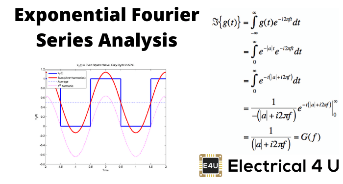Exponential Fourier Series Analysis