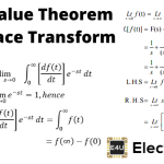 Final Value Theorem in Laplace Transform (Proof & Examples)