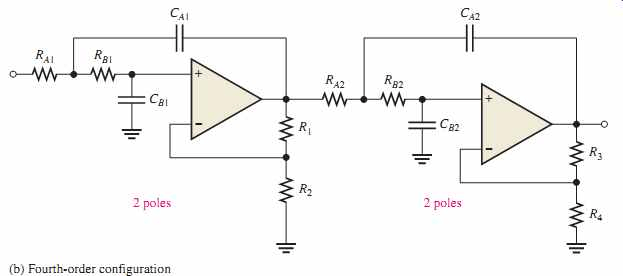 Fourth -Order -Active -Low- Pass- Filter- Configuration