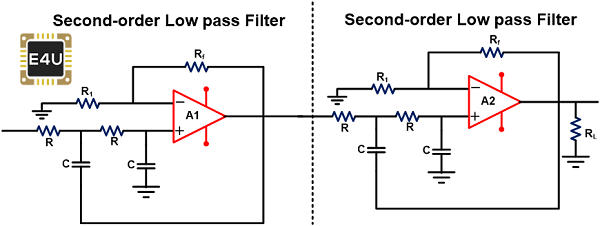 Fourth-order Low Pass Butterworth Filter