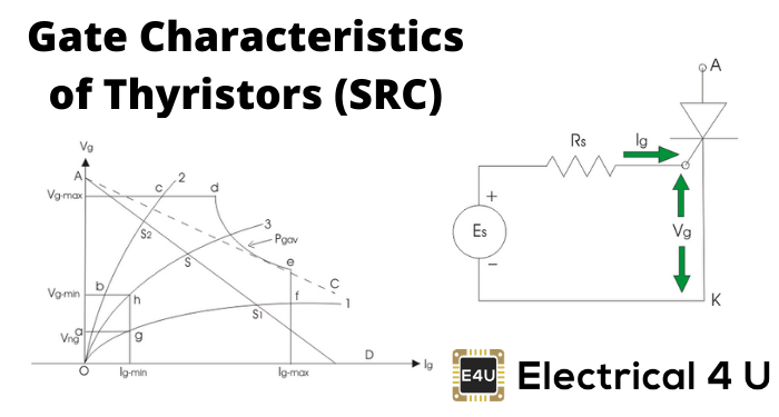 Gate Characteristics Of Thyristors (src)