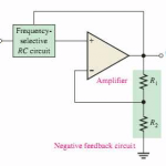 Active Low Pass Filter: Design and Applications