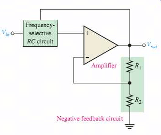 Active Low Pass Filter Design And Applications Electrical4u
