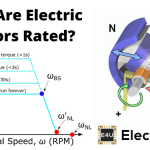 Electric Motor Power Rating