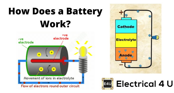 How Does A Battery Work