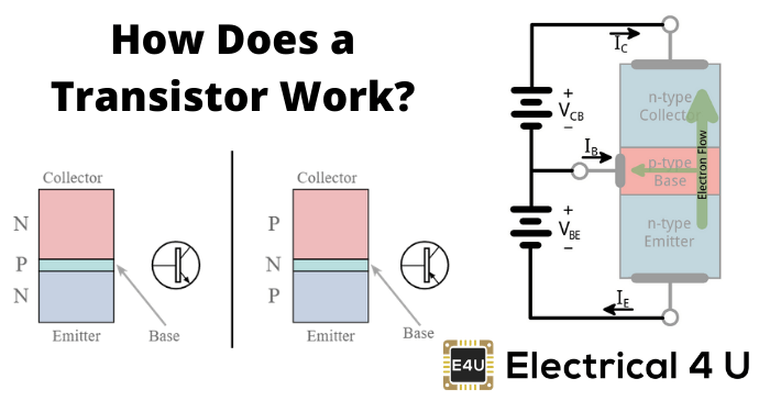 How Does A Transistor Work