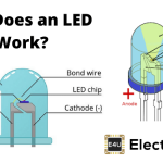 Working Principle of Light Emitting Diode