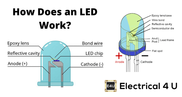 How Does An Led Work