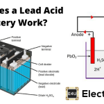 Working of Lead Acid Battery | Lead Acid Secondary Storage Battery