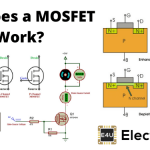 Working Principle of MOSFET P Channel N Channel MOSFET