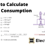 Steam Calculator: How To Calculate Steam Consumption