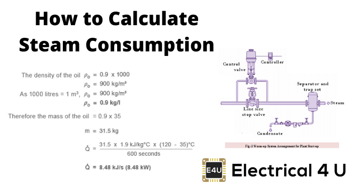How To Calculate Steam Consumption