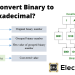 Binary to Hexadecimal and Hex Binary Conversion