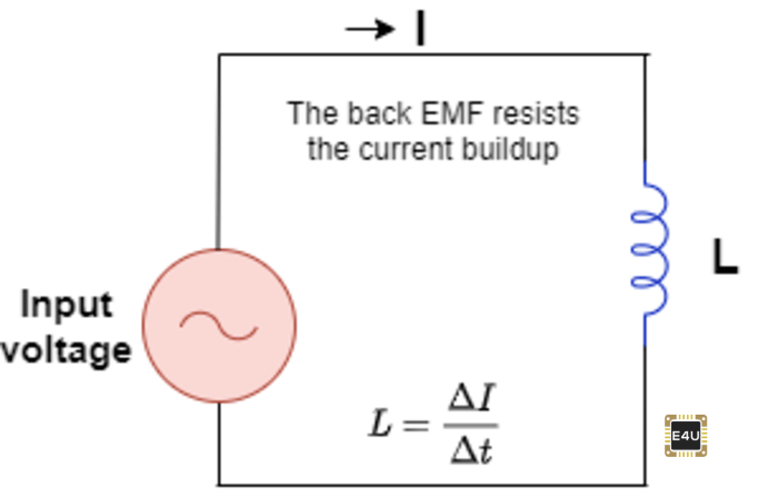 Inductor Circuit