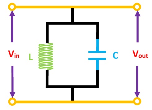 LC Circuit Frequency Response