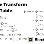 Laplace Transform Table, Formula, Examples & Properties