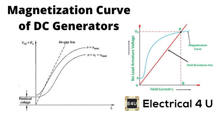 Magnetization Curve Of Dc Generators