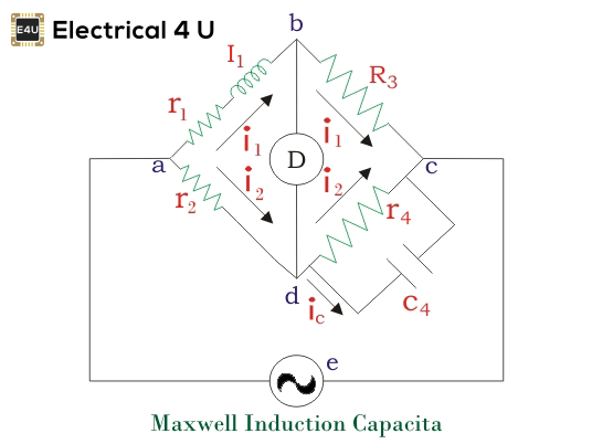 Maxwell Inductance Capacitance Bridge: Diagram & Applications