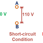 Dead Short: What is it? (vs Short Circuit vs Bolted Fault vs Ground Fault)