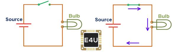 open circuit example