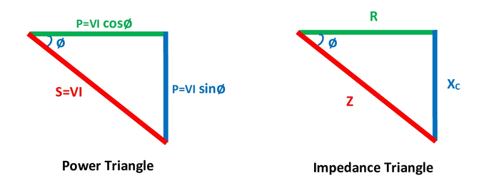 Power Triangle And Impedance Triangle