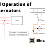 Parallel Operation of Alternator