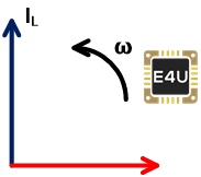 Phasor Diagram of Ideal Capacitive Circuit
