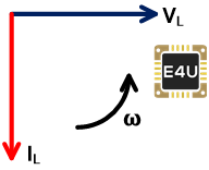 Phasor Diagram of Ideal Inductive Circuit