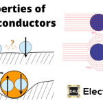 Properties of Superconductors