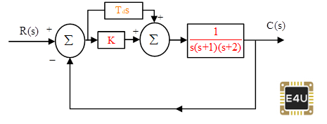 Proportional Derivative controller