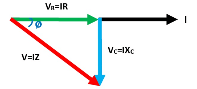 Rc Circuit Analysis  Series  U0026 Parallel  Explained In Plain