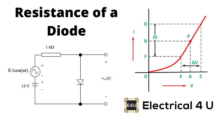 Resistance Of A Diode