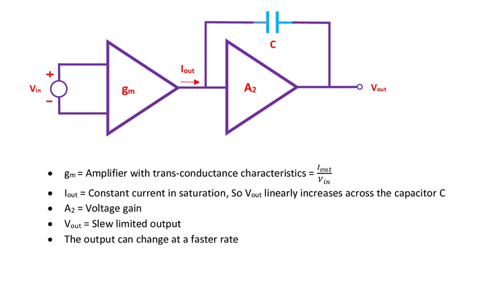 Slew Limiting Circuit