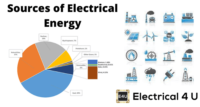 Sources Of Electrical Energy