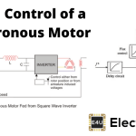 Speed Control of Synchronous Motor