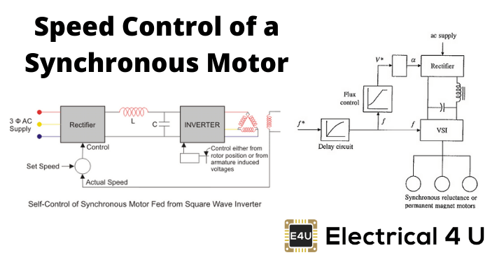 Speed Control Of A Synchronous Motor