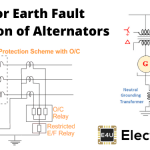 Stator Earth Fault Protection of Alternator