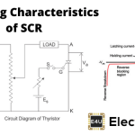 Switching or ON OFF Characteristics of SCR or Thyristor