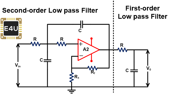 Third-order Low Pass Butterworth Filter (with one OP-AMP)