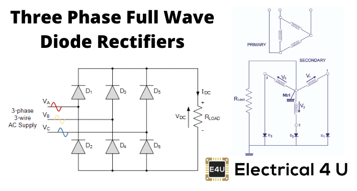 Three Phase Full Wave Diode Rectifiers