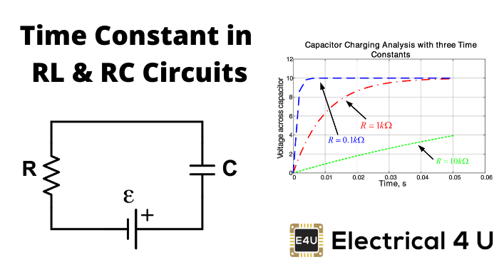 How To Find The Time Constant in RC and RL Circuits