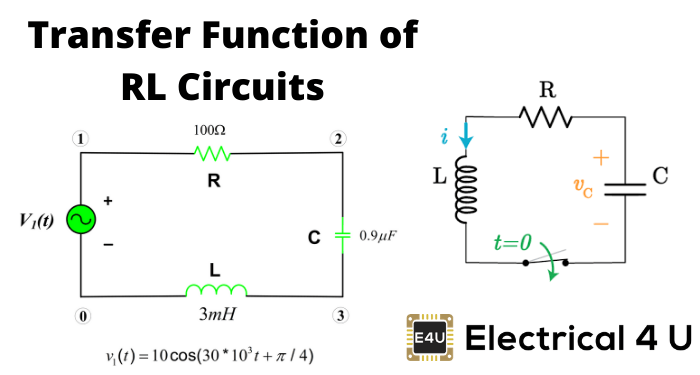 Transfer Function Of Rl Circuits