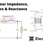 Resistance and Leakage Reactance or Impedance of Transformer