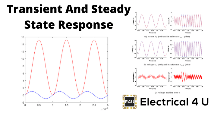 Transient And Steady State Response