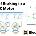 Types of Braking in a DC Motor
