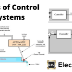 Types of Control Systems | Linear and Non Linear Control System