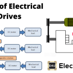 Classification of Electrical Drives or Types of Electrical Drives