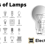 Different Types of Lamps & Their Applications